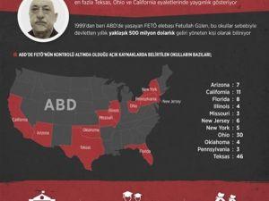 FETÖ'nün ABD'deki okullarının listesi