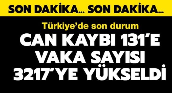Türkiye'de koronavirüsten can kaybı 131'e yükseldi
