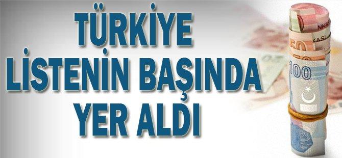 Türkiye listenin başında yer aldı