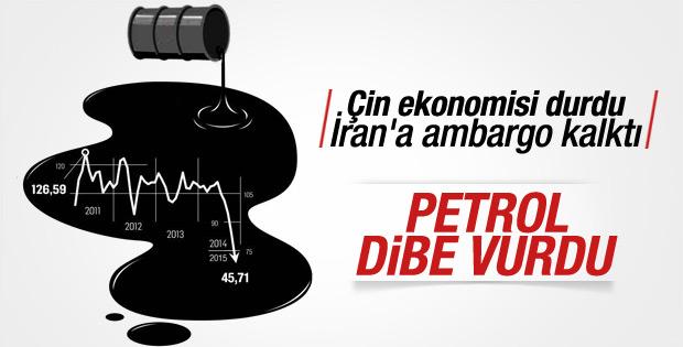 Petrol son 7 yılın en düşüğünde