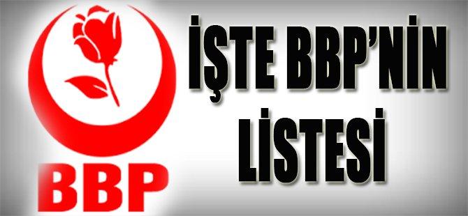 İşte BBP'nin Listesi