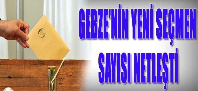 Gebze'nin Yeni Seçmen Sayısı Netleşti