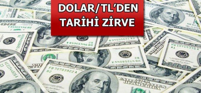 Dolar tarihi zirvesine çıktı