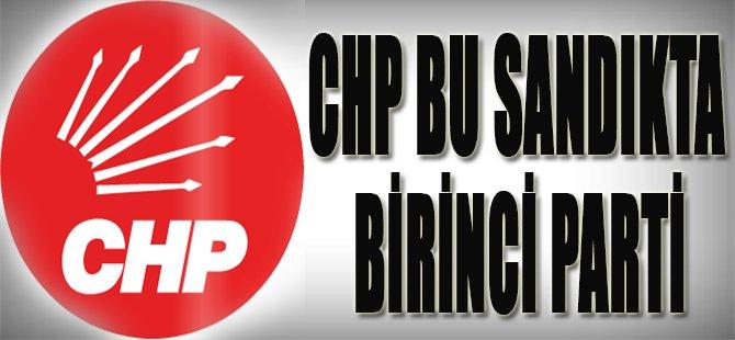 CHP Bu Sandıkta Birinci Parti