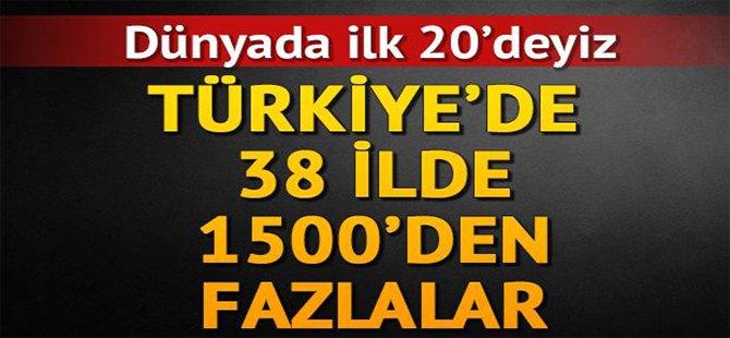 Türkiye'nin gökdelen haritası çıkarıldı