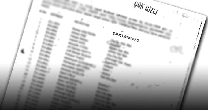53 Bin Kişilik FETÖ'cü Listesi
