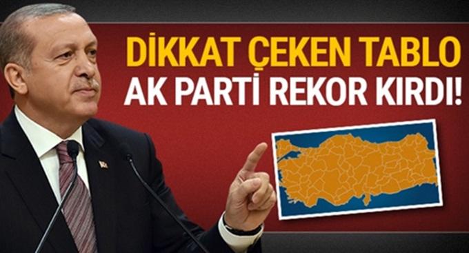 AK Parti rekor kırdı! Ağrı başı çekti!