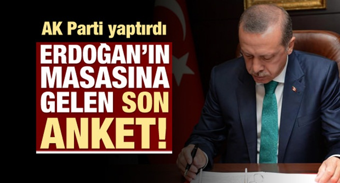 AK Parti yaptırdığı anketi açıkladı!