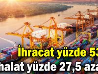 Kocaeli'de ihracat yüzde 53,8, ithalat yüzde 27,5 azaldı