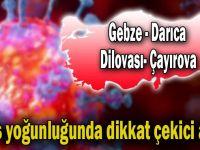 Virüs yoğunluğunda dikkat çekici artış!
