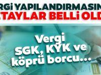 SGK Ve Vergi Borçları Yapılandırması TBMM'de kabul edildi!