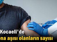 İşte Kocaeli'de aşı olanların sayısı