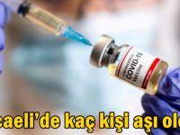 Kocaeli'de kaç kişi aşı oldu?