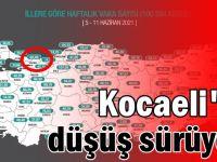 İllere göre haftalık vaka sayısı açıklandı: Kocaeli'de düşüş sürüyor!