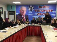 AK Partili Kadınlara İşaret Dili Eğitimi