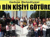 Gebze'de Tarih ve Kültür turları sürüyor