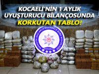 Kocaeli'nin 1 aylık uyuşturucu bilançosu açıklandı