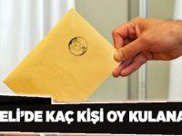 Kocaeli'de kaç kişi oy kullanacak?
