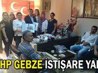 MHP Gebze istişare yaptı