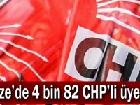 Gebze'de 4 bin 82 CHP'li üye var!