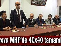 Çayırova MHP'de 40x40 tamamlandı